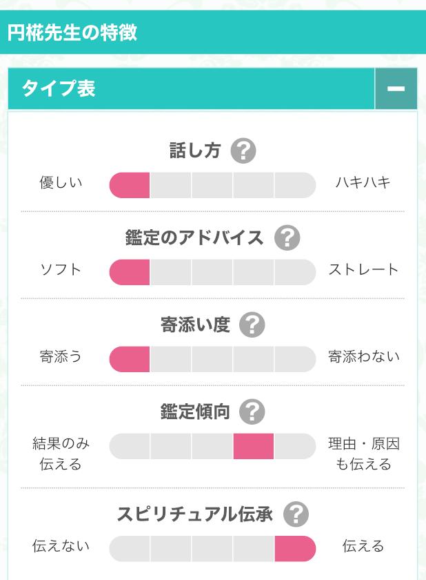 円椛(まかば)先生・タイプ表1