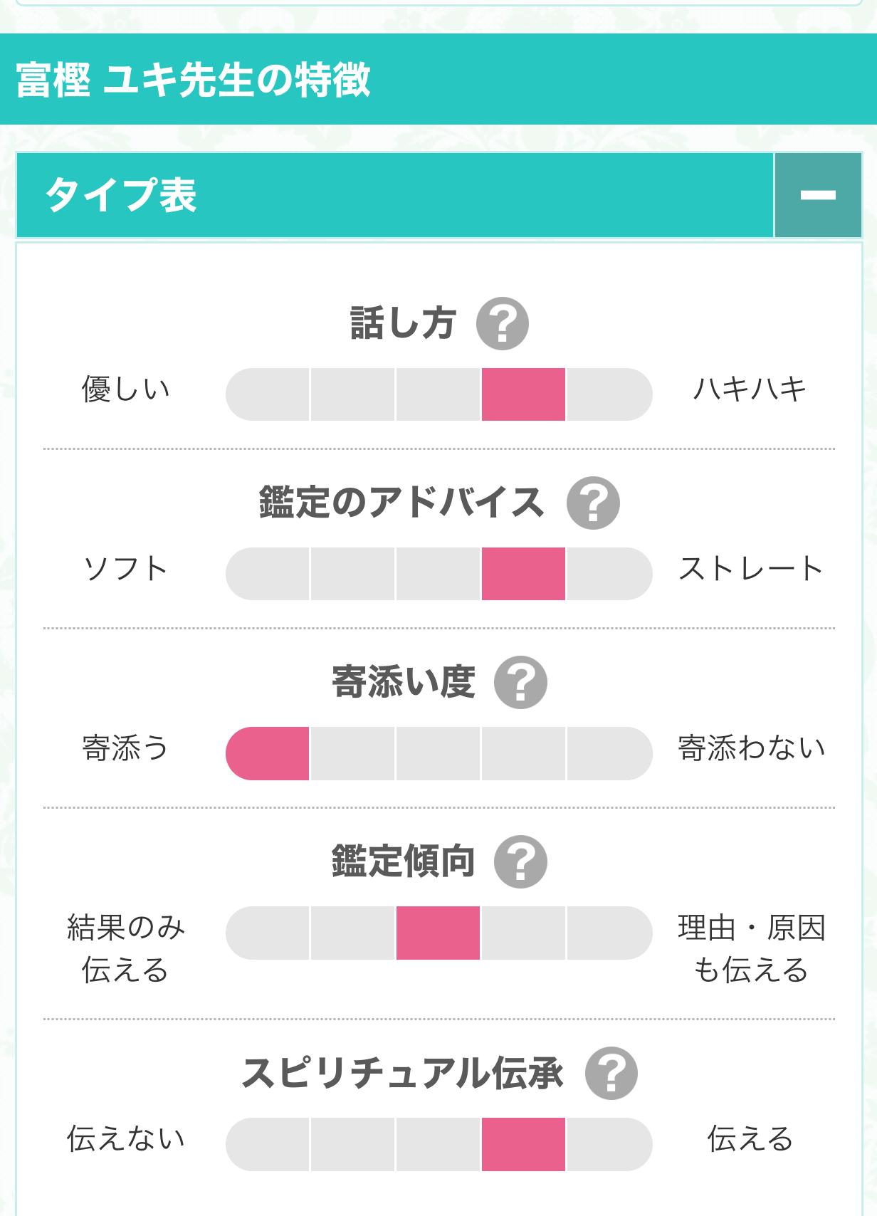 富樫ユキ先生・タイプ表1